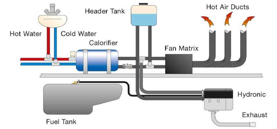 Eberspacher Water Heater Wiring Diagram